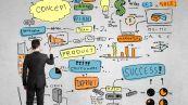 Các bước xây dựng chiến lược kinh doanh