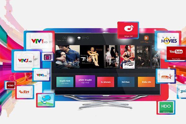 Hướng dẫn cơ bản cách sử dụng điều khiển Android TV Sony