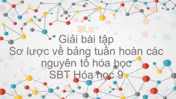Giải bài tập SBT Hóa 9 Bài 31: Sơ lược về bảng tuần hoàn các nguyên tố hóa học