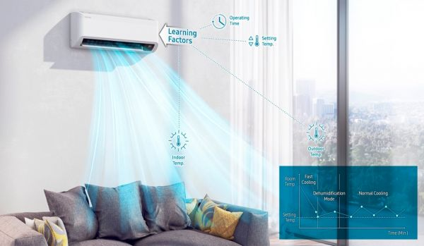 Hướng dẫn đọc tên, giải mã các kí tự trên máy lạnh Samsung