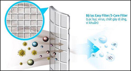 Hướng dẫn vệ sinh máy lạnh Wind-Free