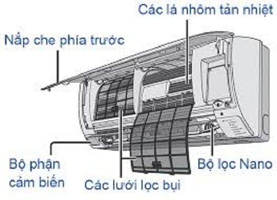 Những loại lưới lọc bụi thường gặp trên máy lạnh