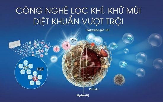 Điểm nổi bật công nghệ kháng khuẩn máy lạnh của những thương hiệu nổi tiếng