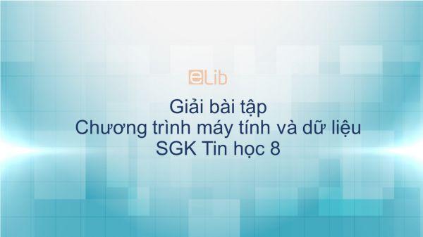 Giải bài tập SGK Tin học 8 Bài 3: Chương trình máy tính và dữ liệu