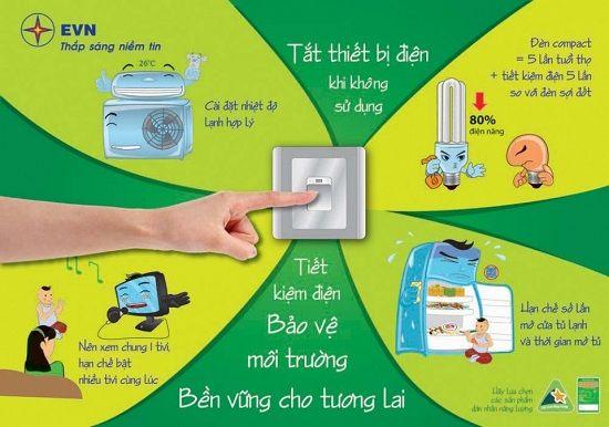 Nên chỉnh nhiệt độ và dùng bao lâu để tiết kiệm điện cho điều hòa?