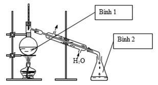 Điều chế etyl axetat trong phòng thí nghiệm
