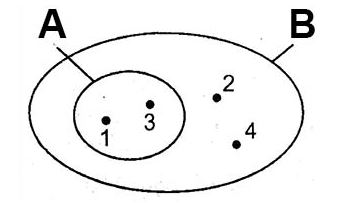 H2: Show that set A is a subset of set B