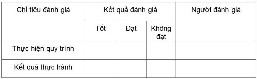Bảng báo cáo kết quả thực hành