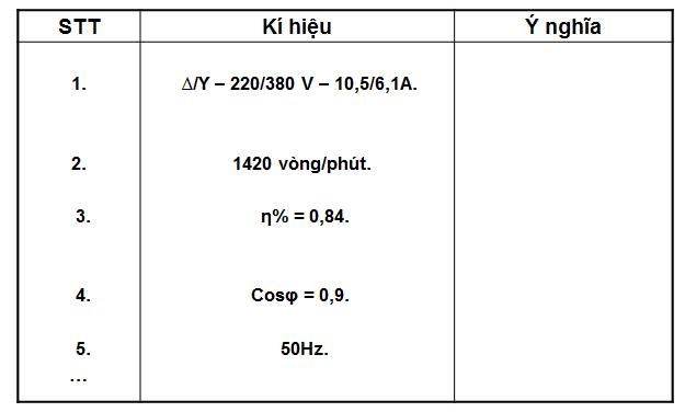 Bảng 1: Giải thích ý nghĩa số liệu trên của động cơ