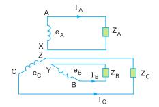 Mạch điện ba pha không liên hệ