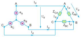 Sơ đồ mạch điện ba pha nguồn nối hình sao, tải nối hình tam giác.