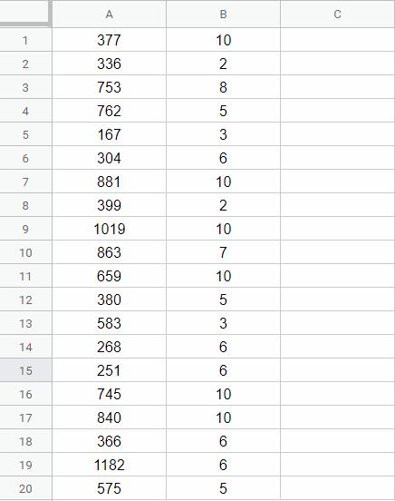 Cách sử dụng công thức chia số liệu trong Google Sheets