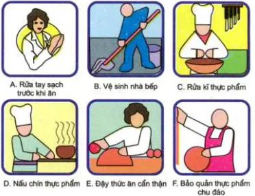 Một số biện pháp phòng tránh nhiễm trùng