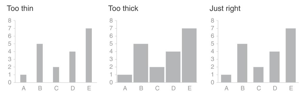 Ví dụ về chiều rộng của thanh