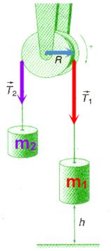 Mômen lực đối với một vật quay quay quanh một trục