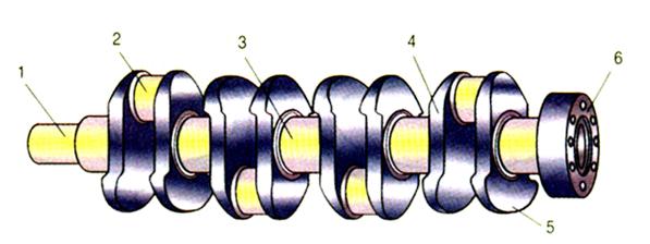 Trục khuỷu động cơ bốn xi lanh