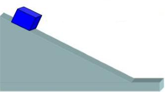 Vật trượt trên mặt phẳng nghiêng là chuyển động tịnh tiến