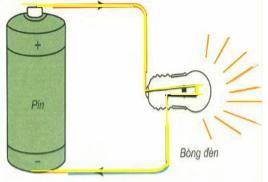 Mạch điện