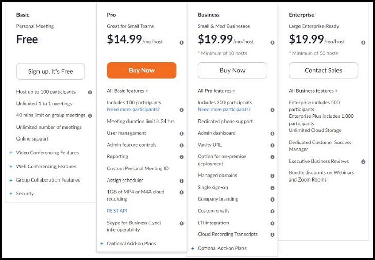 Các gói và mức phí để sử dụng Zoom