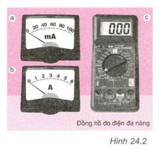 Hình 24.2 bài C1 trang 66 SGK Vật lý 7
