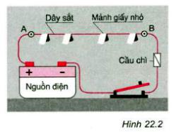 Hình 22.2 bài C3 trang 60 SGK Vật lý 7