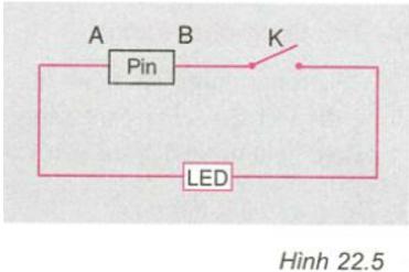 Hình 22.5  bài C9 trang 62 SGK Vật lý 7