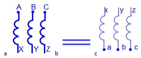 a: Cuộn sơ cấp, b: Lõi thép, c: Cuộn thứ cấp
