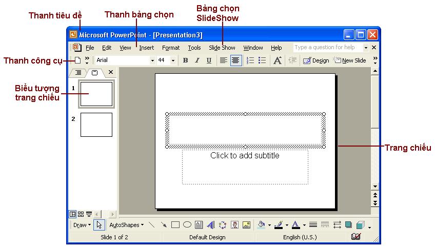 Hình 5. Màn hình làm việc của phần mềm trình chiếu PowerPoint