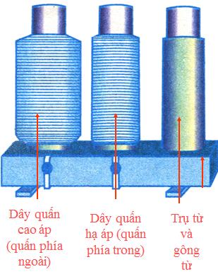 Lõi thép có 3 trụ để quấn dây thép