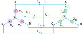 Sơ đồ mạch điện ba pha có dây trung tính.
