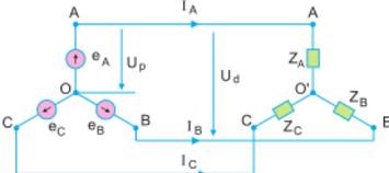 Sơ đồ mạch điện ba pha nguồn và tải nối hình sao.