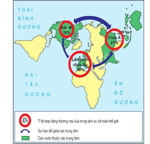 Các trung tâm thương mại lớn trên thế giới