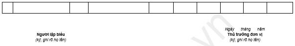Danh sách đơn vị đề nghị thanh tra đột xuất (Mẫu D04m-TS)