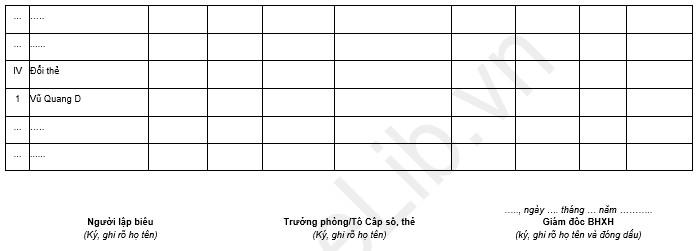 Danh sách cấp thẻ BHYT (Mẫu D10a-TS)