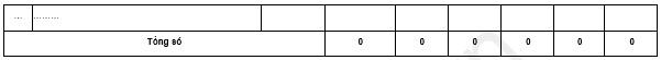 Sổ theo dõi chi tiết thời hạn sử dụng thẻ BHYT (Mẫu S07-TS)