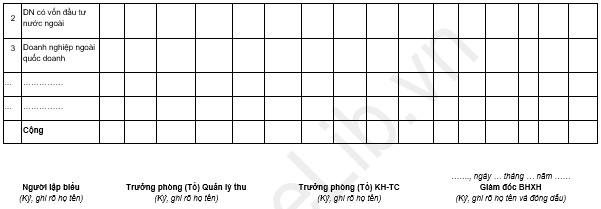 Báo cáo tổng hợp tình hình thu BHXH, BHYT, BHTN, BHTNLĐ, BNN (Mẫu B02b-TS)