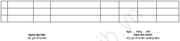 Danh sách truy thu BHXH, BHYT, BHTN, BHTNLĐ, BNN (Mẫu B04a-TS)