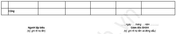 Tổng hợp danh sách truy thu cộng nối thời gian (Mẫu B04b-TS)
