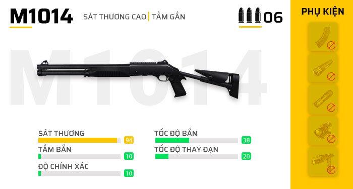 Súng Shotgun M1014 trong Garena Free Fire