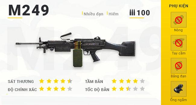 Súng M249 trong Garena Free Fire