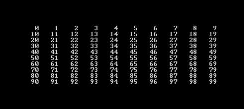 Kết quả in ra màn hình các số từ 0 đến 99