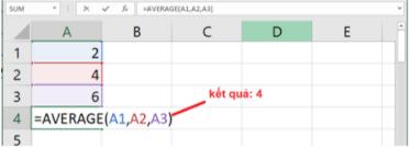 Ví dụ về hàm Average