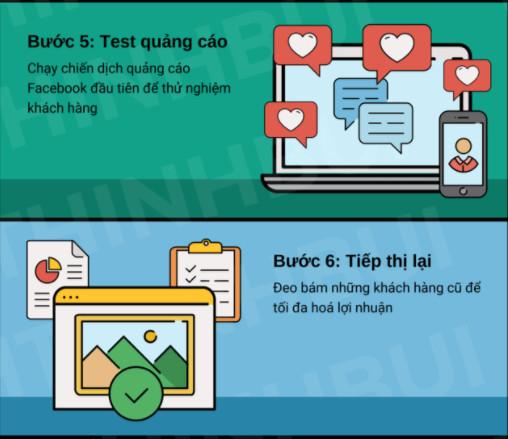 6 bước chạy quảng cáo trên Facebook