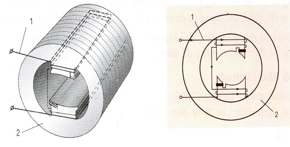 Cấu tạo stato của động cơ điện một pha