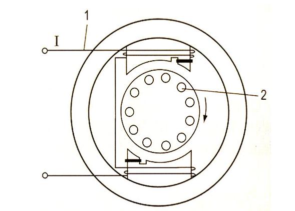 Sơ đồ nguyên lí của động cơ điện một pha.