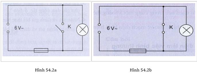 Hình 54.2. Sơ đồ thí nghiệm
