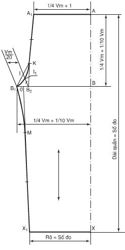Bản vẽ quần dài (ống thẳng)