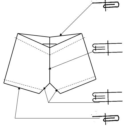Các đường may được sử dụng để may quần đùi
