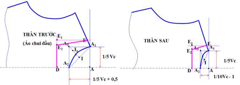 Cách vẽ cổ vuông