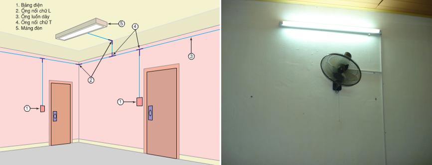 Mạng điện lắp đặt nổi trong ống cách điện